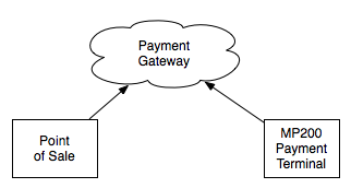 Firewall Rules - Payment Engine